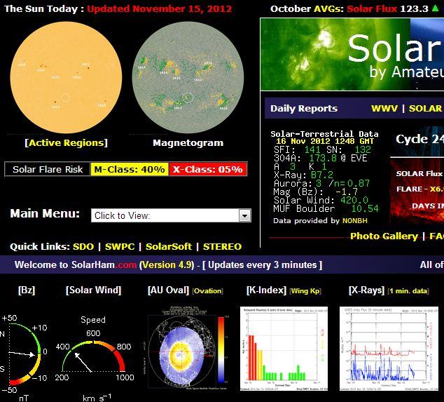 solarham.com - най-сложният сайт, но и най-богат на информация