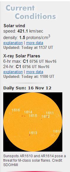 spaceweather.com - прогнози на слънчевите изригвания