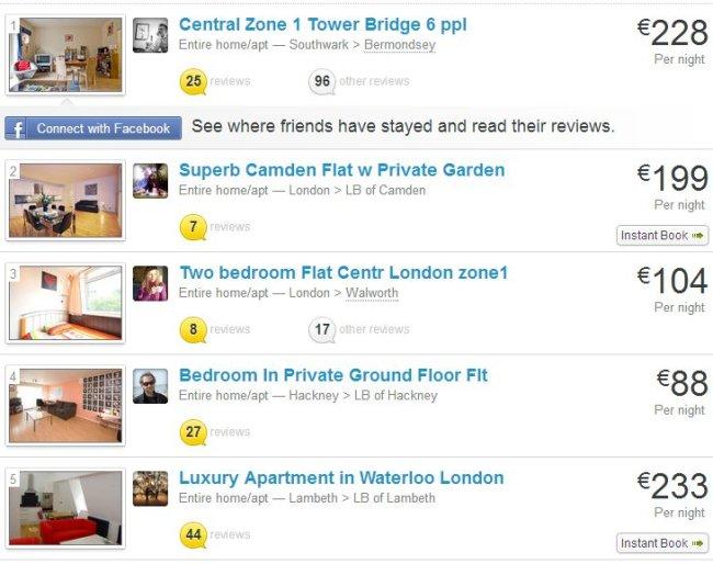 Airbnb - резултати