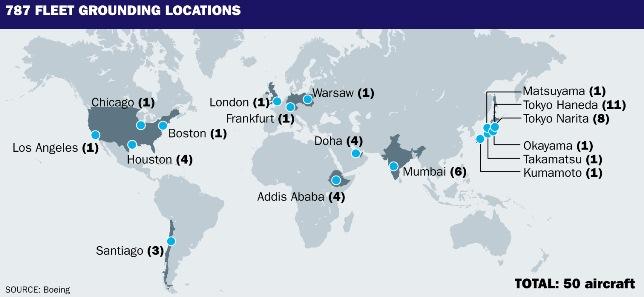 Приземените 787. Източник: flight global