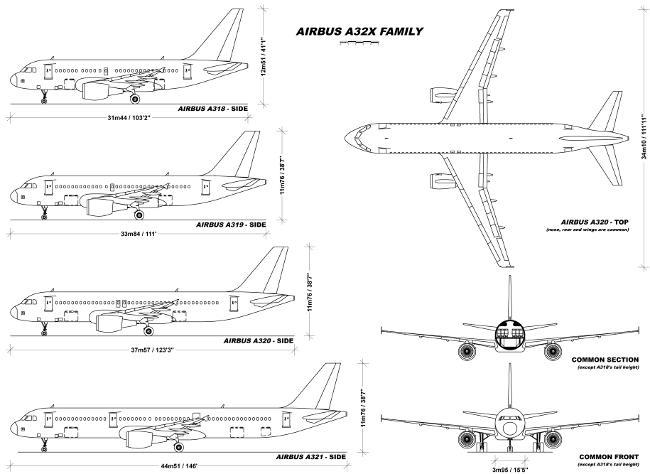 Семейството на А320